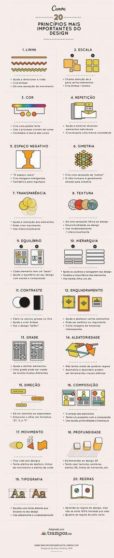 Infográfico princípios do design