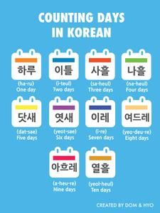 korean words – Page 2 – Learn Basic Korean Vocabulary & Phrases with Dom & Hyo Learn Basic Korean, How To Speak Korean, Korean Slang, Korean Phrases, Korean Words Learning, Korean Language Learning, Korean Numbers, Korean Expressions, Learn Hangul
