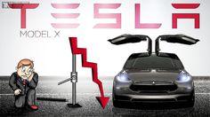 Has Model X Weighed Tesla Motors Inc Down?