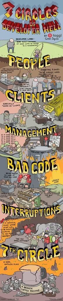 16 Best Code Humor Images Humor Programmer Humor Programming Humor