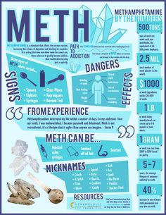 Meth Signs and Dangers