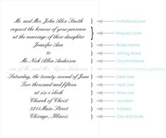 35 best wedding invitation wording images on pinterest invitation wedding invitation etiquette wedding invitation wording etiquette 600x500 filmwisefo