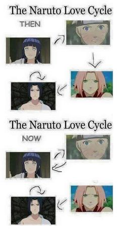 Haha except I don't ship NaruHina. Oh and Sasuke only loves himself. No Sakura. The Effective Pictures We Offer You About british Memes A quality picture can tell you many things. Sasunaru, Naruto Uzumaki, Boruto, Anime Naruto, Naruto Comic, Naruto Sasuke Sakura, Naruhina, Itachi, Anime Manga