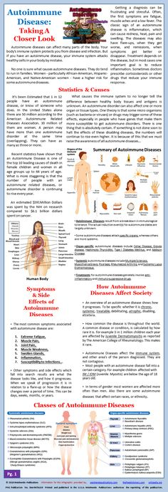 Autoimmune diseases can affect many parts of the body. Your body's immune system protects you from disease and infection. But if you have an autoimmune disease, your immune system attacks healthy cells in your body by mistake. Hispanic American, Thyroid Symptoms, Native American Women, High Risk, Autoimmune Disease, Immune System, Families, Conditioner, African