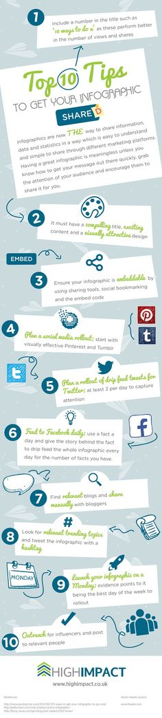Top 10 Tips To Get Your Infographic Shared (Infographic)