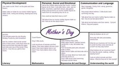 30 Best Sabiina Mo images in 2020 Mother's Day Activities, Nursery Activities, Preschool Themes, Lesson Plan Templates, Lesson Plans, Eyfs Curriculum, Learning Stories, School Plan, Pre School