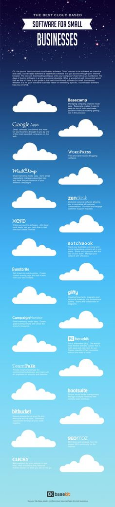 The Best Cloud-Based Software For Small Businesses[INFOGRAPHIC]