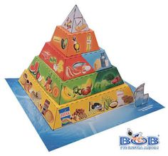 Resultado de imagen para piramide alimenticia maqueta Neko, Origami, Triangle, Diy, Medical, Childhood Education, Google, Food, Bffs