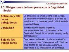 OBLIGACIONES DE EMPRESARIOS Y TRABAJADORES (II)