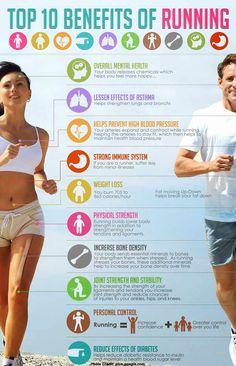Health Benefits of Runing