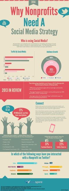 #SocialMediaStrategy for #Nonprofits: 10 Potential Objectives for Using Social Media #infographic www.ampleearth.com