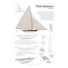 Trois-tonneaux Thomas, plan de modélisme