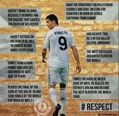 When people say Ronaldo is arrogant.