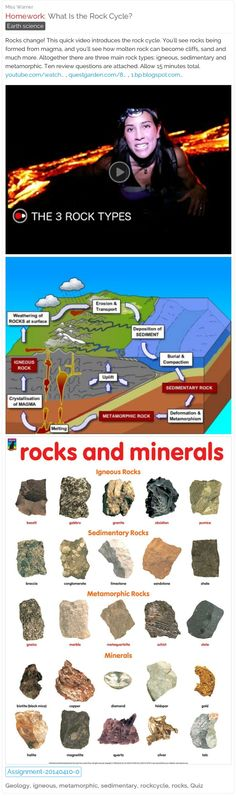 What Is the Rock Cycle? Here are two short videos, a chart of some pretty rocks, & an online quiz. The quiz is aligned with the video. #geology #science #rocks