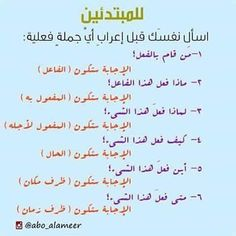 No photo description available. Arabic Alphabet For Kids, Arabic Sentences, Arabic Lessons, Learning Websites, Classroom Jobs, Learn English Words, Beautiful Arabic Words, Arabic Language, Learning Arabic