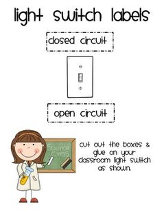 Cut out and glue these labels on your light switch to expose your kids to electricity vocabulary.   Closed circuit goes on top because when the circuit is closed, the light is on. Open circuit goes on the bottom, because the the switch is off, the circuit is open and not connected, not allowing electricity to go through.