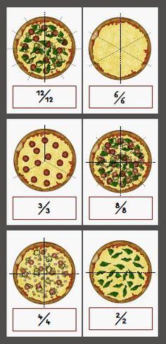 1000 images about mates on pinterest multiplication symmetry worksheets and math worksheets. Black Bedroom Furniture Sets. Home Design Ideas