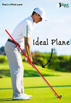 Ideal Swing Plane