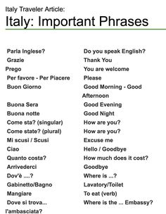 Italy : Important Phrases #travel #italian #backpacking