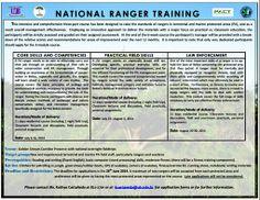 National Ranger Training