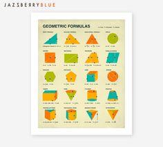 GEOMETRIC FORMULAS Retro Poster Mathematics by JazzberryBlue