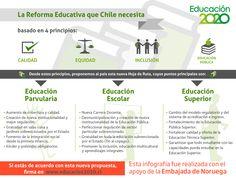 """Resumen de los pilares de nuestra propuesta """"La reforma educativa que Chile necesita""""."""