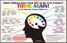 Create Art With Me!: Free Posters! A Back-To-School Gift For You!