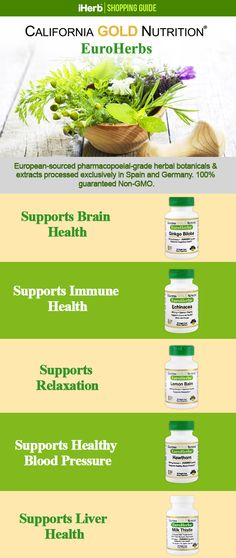 Check out the California Gold Nutrition EuroHerbs ~ European-Sourced Pharmacopoeial-grade Herbal Botanicals & Extracts. Processed Exclusively in Spain and Germany. No GMOs - 100% Guaranteed. Follow the link in the graphic to learn more.