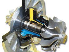 http://www.turbolans.com/turbo-faydalari.html Turbo Tamiri yapıldıktan sonra araç ilk calistirildiktan sonra en az 1 dakika bekledikten sonra hareket edilmelidir.