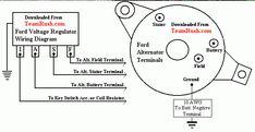 Diagrama de electricidad automotriz PARA HACERLO UNO MISMO