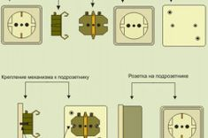 Схема монтажа розетки Diagram, Floor Plans, Floor Plan Drawing, House Floor Plans
