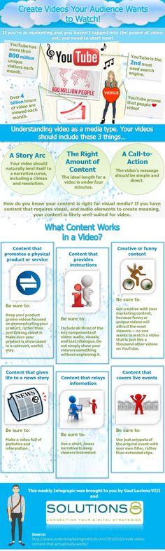 Create videos your audience wants to watch. Video Marketing Social Media Marketing #Infographic www.socialmediamma.com