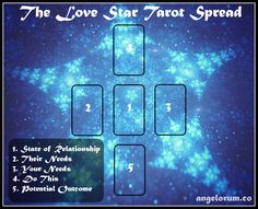 The Love Star Tarot Spread | Oracle Layout | Love Sex & Relationships | Tarot Love Question | Divination