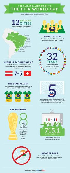 Hosted in Brazil this year, the start of the Fifa World Cup 2014 is just 10 days away and we couldn't be more excited!