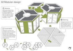 "Image 4 of 12 from gallery of 5 Things the Tiny House Movement Can Learn from Post War Architecture. Design for HiveHaus, a modular home featured on the UK television show ""George Clarke's Amazing Spaces"". Image via Hivehaus"