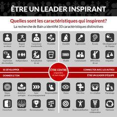 "cyberlabe: ""Les 33 traits du leader inspirant """