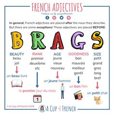 french home decor homedecor home decor Learn French with A Cup of French! Easy and fun lessons with infographics and videos. You can enjoy your cup of French wherever you want and at your own pace. French Adjectives, French Verbs, French Phrases, French Grammar, French Sentences, English Grammar, French Expressions, French Language Lessons, French Language Learning