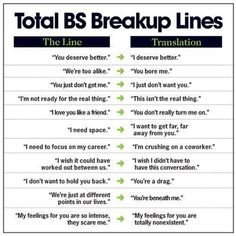 No one uses the last one for a breakup line.  Do they?
