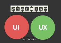What is UI/UX Design - a2zfame Blog