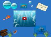 Carnival of the Animals: Aquarium