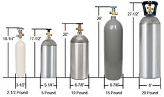 How Many Kegs Per CO2 Cylinder?