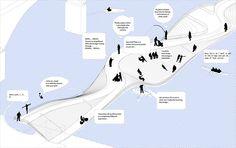 Bustler: Maribor Footbridge Proposal by Ja Studio & Tadj-Farzin Studio