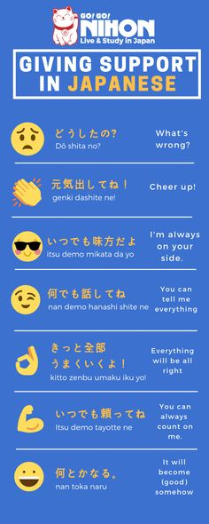 Visit Go! We are a FREE service that specializes in helping students live and study in Japan. Japanese for Beginners. Learn Japanese Words, Study Japanese, Japanese Kanji, Japanese Culture, Learning Japanese, Learning Italian, Learn Japanese Beginner, Japanese Language Lessons, Korean Language Learning