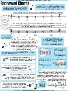 A description of borrowed chords (mode mixture) and their use by composers of the common practice period.