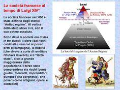 La società francese al tempo del Re Sole