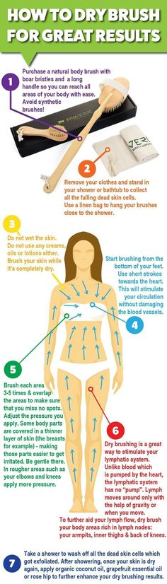 7 Simple Steps To Reduce Cellulite Naturally With Dry Skin Brushing #CelluliteTips
