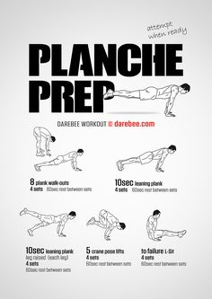 A Full Body Workout To Improve Your Health and Fitness Levels Six Pack Abs Workout, Gym Workout Tips, Street Workout, Workout Motivation, Motivation Quotes, Calisthenics Workout Routine, Calisthenics Training, Parkour Workout, Gym Training