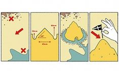 Renzo Piano: how to build the perfect sandcastle <><> He's most famous for designing the Shard in London but the Italian architect learned to dream big as a little boy on the beach. Renzo Piano, Famous Architects, Piano Teaching, Learning Italian, Lost Soul, Green Life, Architecture Details, Dream Big, Summer Fun