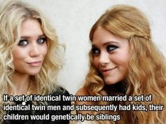 Interesting... Except the Olsen twins are not identical twins :-)