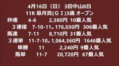 4月16日(日)競馬結果00Ⅲ・・・・